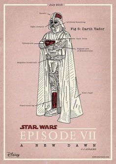 Star Wars Episode VII Poster Set