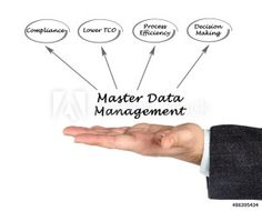 Learn About Master Data Management (MDM) and How it Transforms Business Data into Value Drivers