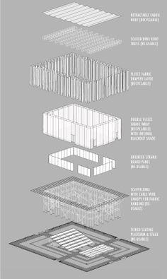 Teatro Willow / Tim Lai Architect + Brad Steinmetz Stage Design