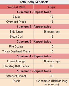 total body superset