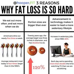 3 REASONS WHY FAT LOSS IS HARDER THAN EVER .  High-five to my source @weightwatchers . If you're an information and statistic junkie like me, then you may also find yourself digging into reasons behind WHY we seem to be having such a hard time losing weight nowadays. . This #infographic may help you better understand the increase in our obesity epidemic and allow you to be more mindful about your nutritional decisions moving forward. . ❓Have some cool or interesting nutrition-related facts…