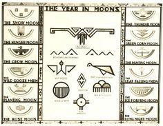 Native Cherokee Symbols and Meanings - Yahoo Image Search Results Cherokee Symbols, Native Symbols, Indian Symbols, Symbols And Meanings, Native Art, Moon Symbols, Cherokee Nation, Sacred Symbols, Native American Animal Symbols