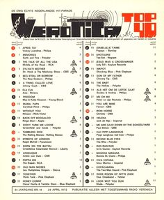 Tee Set, Top 40