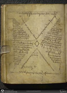 X marks the spot....... page from the 8th century Irish text the Cadmug-Codex