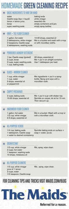 Homemade Green Cleaning Recipes
