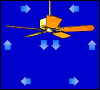 Is your ceiling fan turning the right way for summer time? Counter clockwise Summer, clockwise winter