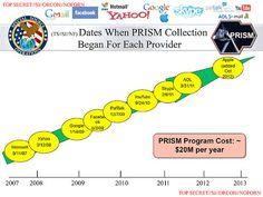 Prism: EUA admite coleta de dados pessoais na internet