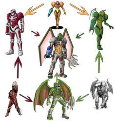 Hexafusion+-+Power+Rangers,+Cthulhu,+Metroid+by+Stark-liverbird.deviantart.com+on+@DeviantArt
