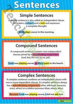 Simple compound and complex sentence sort sentences for Bureau sentence