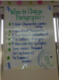 Anchor chart on when to start a new paragraph