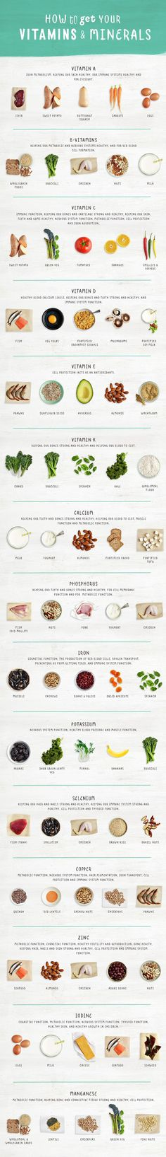 What vitamins and minerals are in different foods? How can you make sure you\'re getting all your vitamins and minerals? Our chart is a good place to start. #vitaminD #instafollow #vitaminC