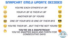 emoji meanings | New SnapChat Emoji Meanings