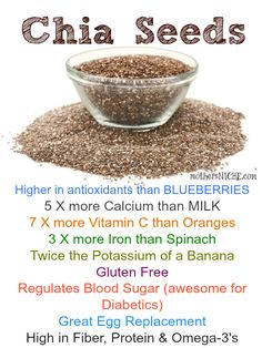 Chia seed is such a healthy food. I put it in yogurt, smoothies, homemade granola bars, and more.