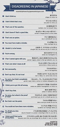 Infographic: how to disagree with someone in Japanese