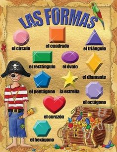 Las Formas Classroom Say-It Poster