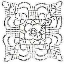 Resultado de imagen para camino de mesa a crochet patrones