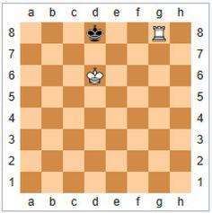 Prima diagramă prezintă poziția de bază a poziției de șah mat cu o tură, care poate apărea pe orice margine a tablei de șah. Orice, Poker, Games, Table, Movie Posters, Film Poster, Gaming, Tables, Desk