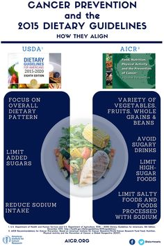 Cancer Prevention and the 2015 Dietary Guidelines for Americans