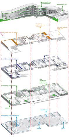 Katılımcı(Hamavioğlu Architects),İzmir Selçuk Belediyesi Kültür ve Gençlik Merkezi Yarışması