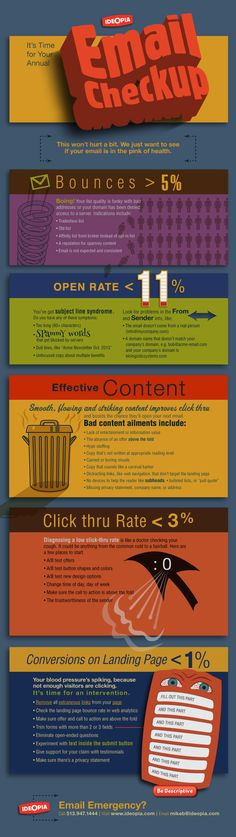 Trouble shoot your email marketing with this Infographic from Ideopia. http://www.serverpoint.com/