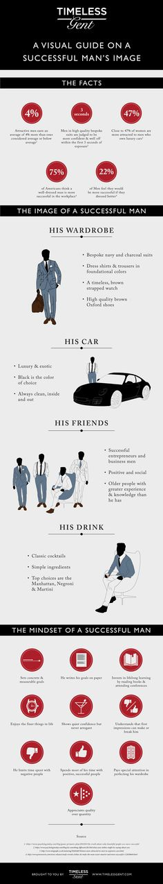 Image of a Successful Man Infographic. Image of a Successful Man Infographic Gentleman Stil, True Gentleman, Gentleman Rules, Guter Rat, Gentlemens Guide, Man Images, Men Style Tips, Fashion Quotes, Personal Development