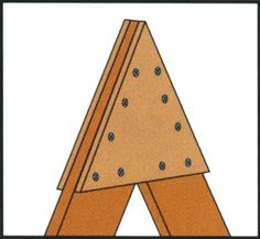 A-Frame Rafters