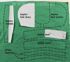 Bezrękawnik dla dziecka (opis jak uszyć oraz jak przygotować wykrój)