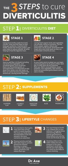 Diverticulitis Diet Cure Infographic Steps