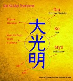 Dai Ko Myo Símbolo do Reiki Usui | Figuras de Luz e Energias | Pinterest