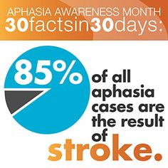 sarah scott - update 3 years after her stroke: broca's aphasia, Skeleton