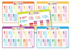 merka Educational Kids Placemats - Math Set of 5 - Includes: Fractions, Multiplication, Division, Subtraction, Addition - Non Slip & Washable Learning Tools, Learning Resources, Educational Toys For Toddlers, Fun Math Games, Multiplication And Division, Math For Kids, Toddler Learning, Addition And Subtraction, Fractions