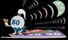 La differenza principale tra il più comune 75 Ball, 90 Ball Bingo e #80BallBingo è la velocità del gioco, che lo rende estremamente attraente per i giocatori alla ricerca di un elemento di eccitazione nelle sessioni di #bingo  #giochidibingo