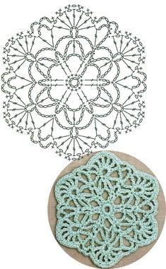 Transcendent Crochet a Solid Granny Square Ideas. Inconceivable Crochet a Solid Granny Square Ideas. Crochet Motif Patterns, Granny Square Crochet Pattern, Crochet Diagram, Crochet Round, Crochet Chart, Crochet Squares, Thread Crochet, Irish Crochet, Crochet Doilies