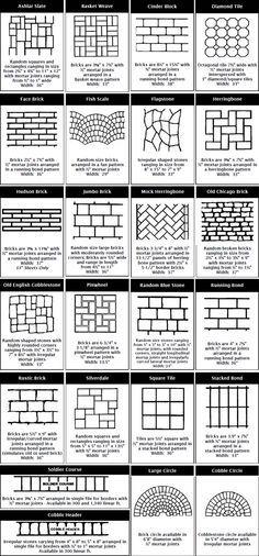 Patrones de colocación de motivos concretos , tales como el ladrillo y piedra , y el tipo de plantilla que se utiliza para crear esas imágenes .