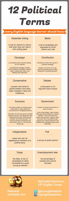 Chart of 12 Political Terms Every English Language Learner Should Know. - English Vocabulary