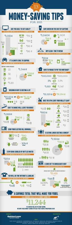 13 Money-Saving Tips For A Richer 2013 [Infographic] – Finance tips, saving money, budgeting planner Ways To Save Money, Money Tips, Money Saving Tips, How To Make Money, Saving Ideas, Saving Time, Cost Saving, Budgeting Finances, Budgeting Tips