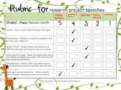 Rubrics 'R' Us - The Organized Classroom Blog  http://www.theorganizedclassroomblog.com/index.php/blog/rubrics-r-us
