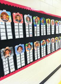 Ginger Snaps: All About Me Snapshots Bulletin Board Idea
