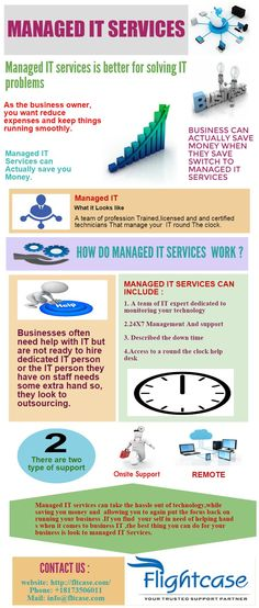 http://fltcase.com/IT-managed-services.php