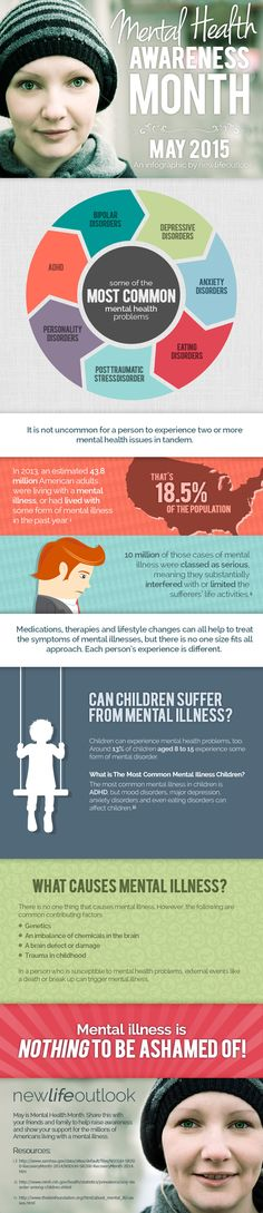 Despite the fact nearly 44 million American adults live with some form of mental illness, there is still a huge stigma attached to mental health conditions.
