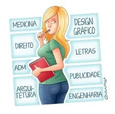 Blog da Neila Cristina Franco: Carreira - Você tem auto-conhecimento?