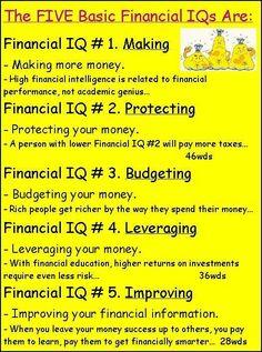 Five Basic Financial IQ