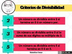 """""""Criterios de divisibilidad"""", de Matemáticas Tamayo, contiene,  infografía y una actividad interactiva en la que probar el dominio sobre los criterios de divisibilidad de 2, 3 y 5. I 5º, 6º Primaria"""