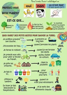 Way To Learn French Articles Gcse French, Ap French, Learn French, French Language Lessons, French Language Learning, French Lessons, German Language, Spanish Lessons, Japanese Language