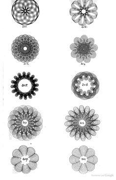 Spirographe! Index to the Geometric Chuck: A Treatise Upon the Description, in the Lathe ... - Thomas Sebastian Bazley - Google Livres