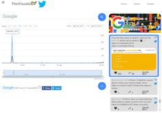 @Google Billions of searches per day but no attraction on #Twitter #Timeline, @TheVisualizED http://thevisualized.com