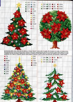 Thrilling Designing Your Own Cross Stitch Embroidery Patterns Ideas. Exhilarating Designing Your Own Cross Stitch Embroidery Patterns Ideas. Cross Stitch Christmas Ornaments, Xmas Cross Stitch, Christmas Embroidery, Christmas Cross, Cross Stitch Charts, Cross Stitch Designs, Cross Stitching, Cross Stitch Embroidery, Cross Stitch Patterns