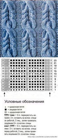 Grafico de tejido