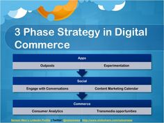 Here is a 3 Phase Strategy approach to Digital Commerce which is interchangeably being adopted by the mobile internet players in the markets today. Read other related posts on http://myovi.blogspot.com OR presentations in http://www.slideshare.com/nelsonwee