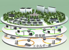 Fujisawa Sustainable Smart Town UPDATE: New Photos of What Hom...